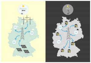 designbuero-viertel_infografik-akzente