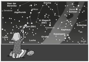 illustration_schulbuch-verlag_sternenhimmel